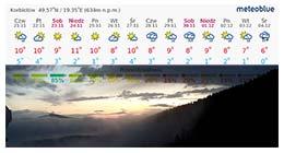 korbielow pogoda