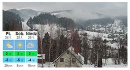 korbielów 23-01-2020