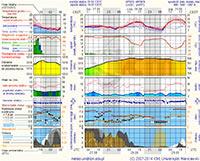 korbiel�w pogoda 27-08-2014